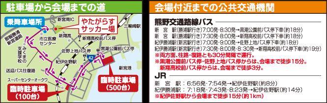 各地点詳細MAP&駐車場から会場までの道